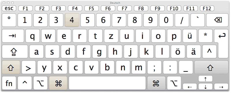 Beispiel einer Tastenkürzel bei der Apple-Tastatur